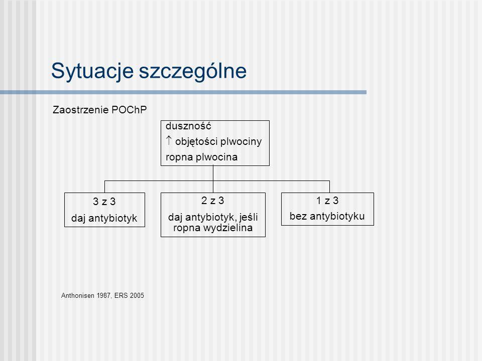 Sytuacje szczególne TAK penicyliny cefalosporyny makrolidy - erytromycyna, - azitromycyna - rowamycyna (nie można stosować w czasie karmienia) NIE tetracykliny aminoglikozydy fluorochinolony makrolidy - klaritromycyna Antybiotykoterapia w czasie ciąży i karmienia