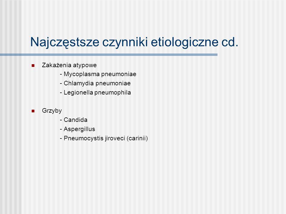 Większość zakażeń układu oddechowego to zakażenia wirusowe (np.