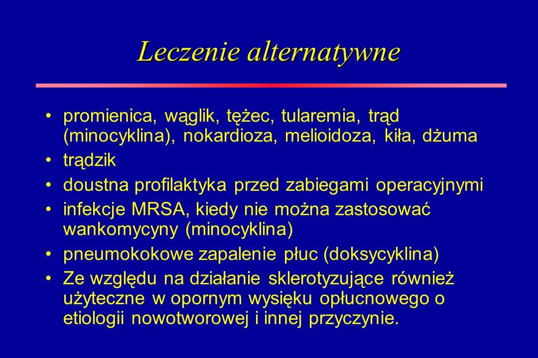 Leczenie alternatywne promienica, wąglik, tężec, tularemia, trąd (minocyklina), nokardioza, melioidoza, kiła, dżuma trądzik doustna profilaktyka przed