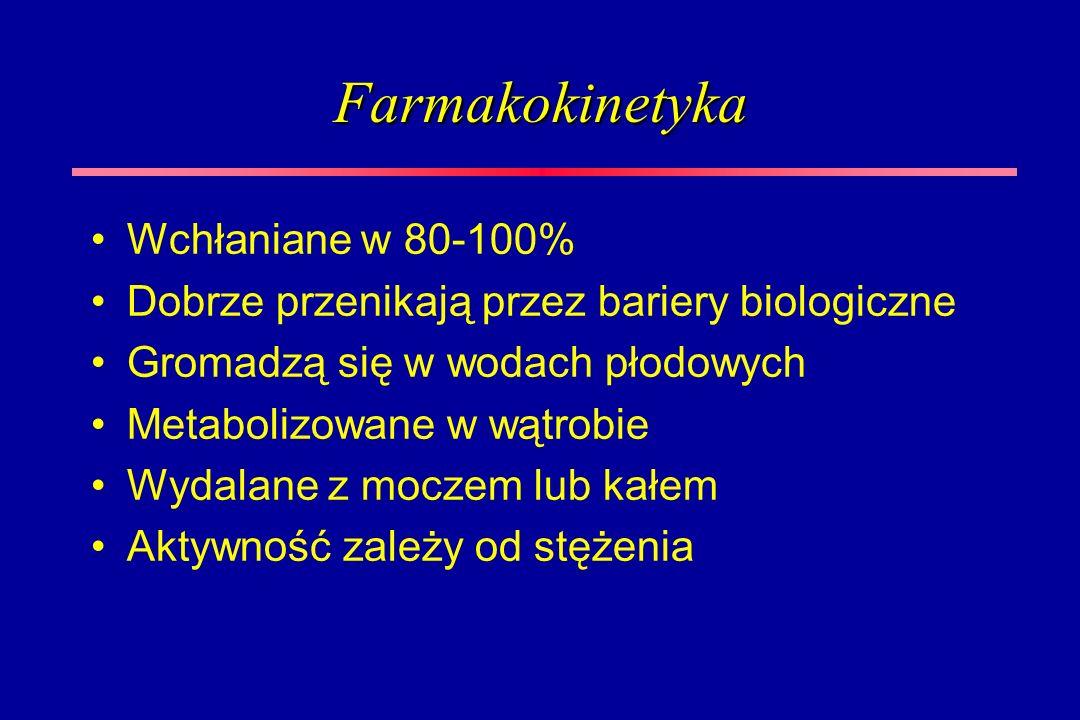 Farmakokinetyka Wchłaniane w 80-100% Dobrze przenikają przez bariery biologiczne Gromadzą się w wodach płodowych Metabolizowane w wątrobie Wydalane z
