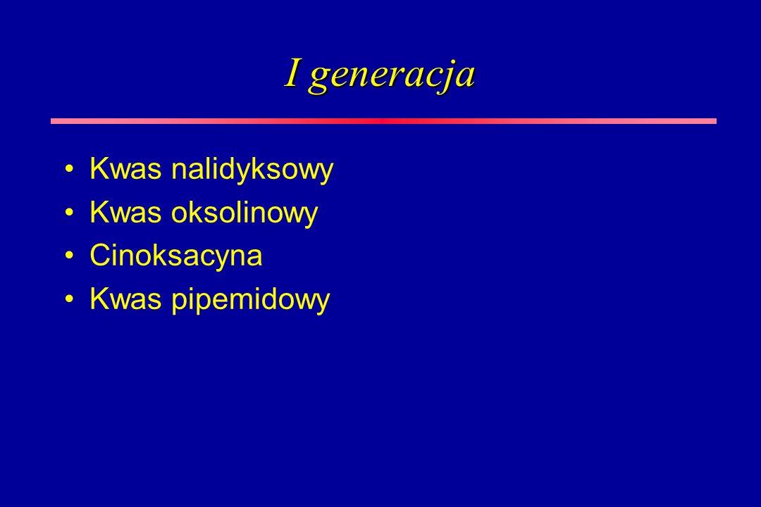 I generacja Kwas nalidyksowy Kwas oksolinowy Cinoksacyna Kwas pipemidowy