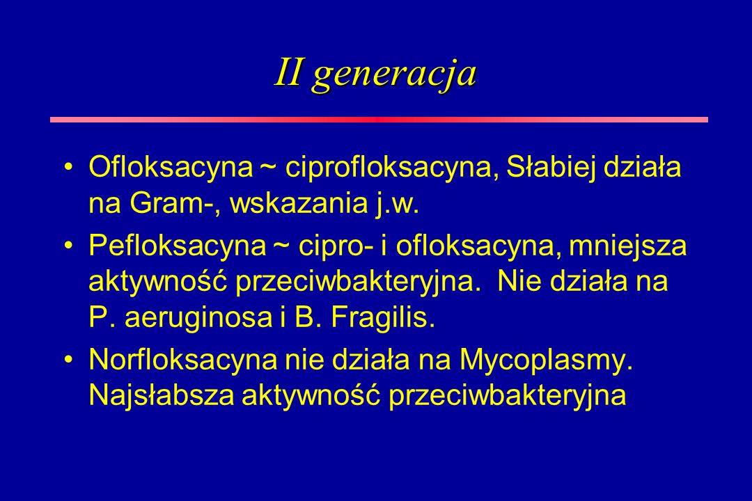 II generacja Ofloksacyna ~ ciprofloksacyna, Słabiej działa na Gram-, wskazania j.w. Pefloksacyna ~ cipro- i ofloksacyna, mniejsza aktywność przeciwbak