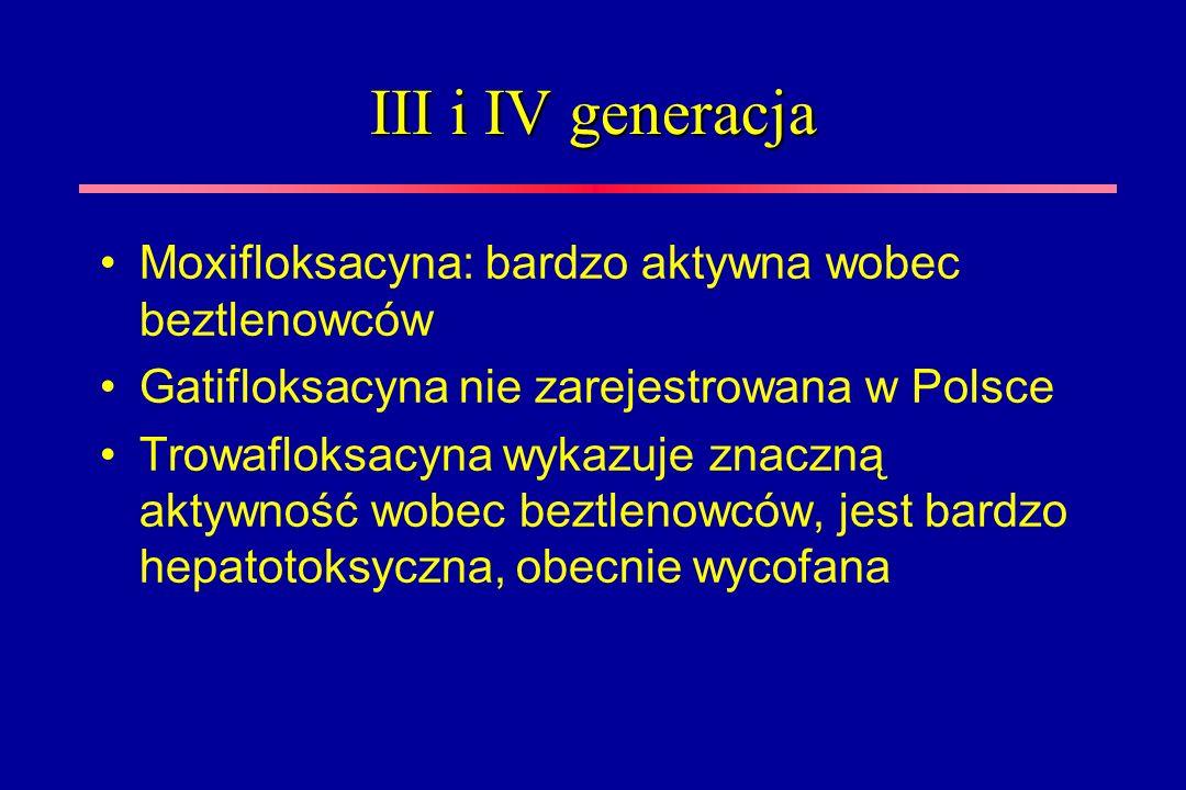 III i IV generacja Moxifloksacyna: bardzo aktywna wobec beztlenowców Gatifloksacyna nie zarejestrowana w Polsce Trowafloksacyna wykazuje znaczną aktyw