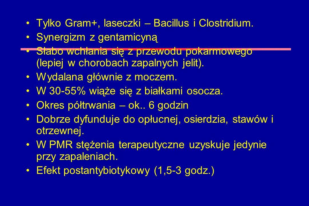Tylko Gram+, laseczki – Bacillus i Clostridium. Synergizm z gentamicyną Słabo wchłania się z przewodu pokarmowego (lepiej w chorobach zapalnych jelit)