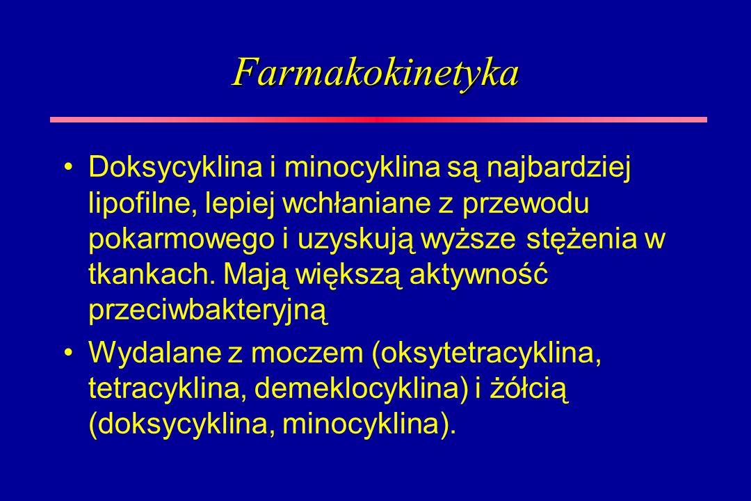 Farmakokinetyka Doksycyklina i minocyklina są najbardziej lipofilne, lepiej wchłaniane z przewodu pokarmowego i uzyskują wyższe stężenia w tkankach. M