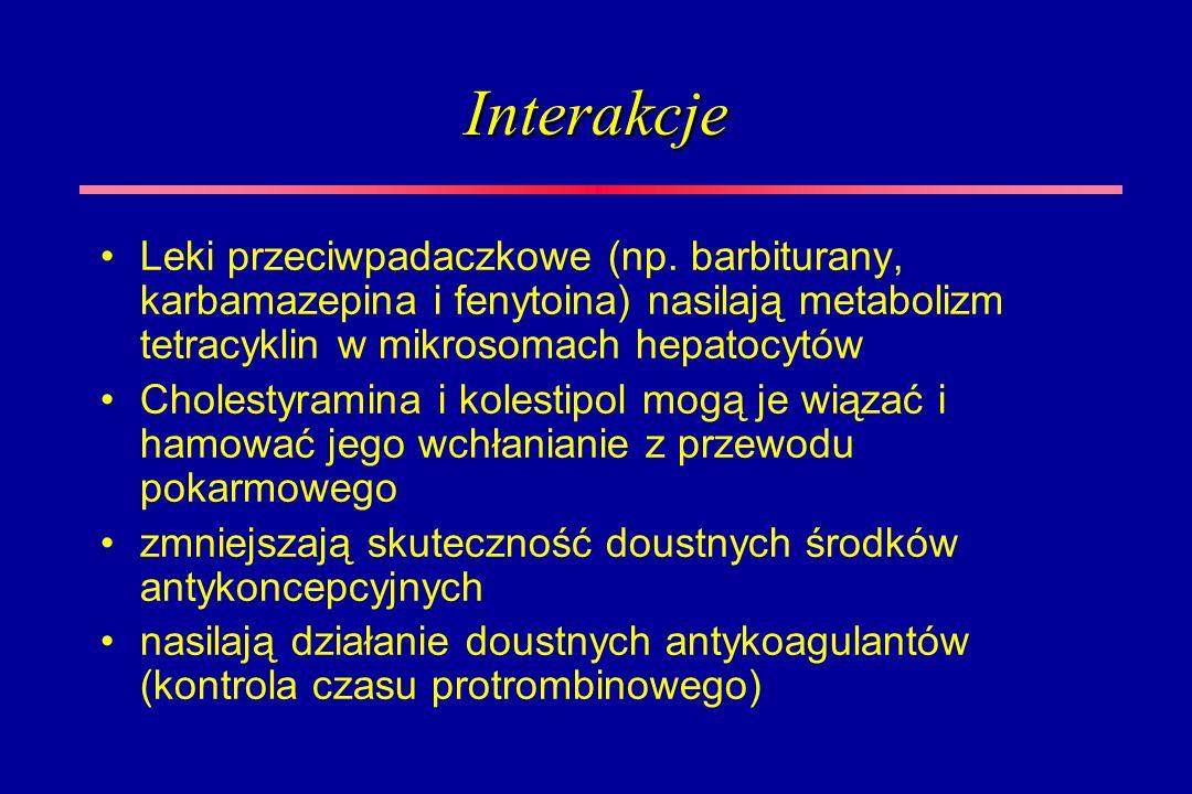 Interakcje Leki przeciwpadaczkowe (np. barbiturany, karbamazepina i fenytoina) nasilają metabolizm tetracyklin w mikrosomach hepatocytów Cholestyramin