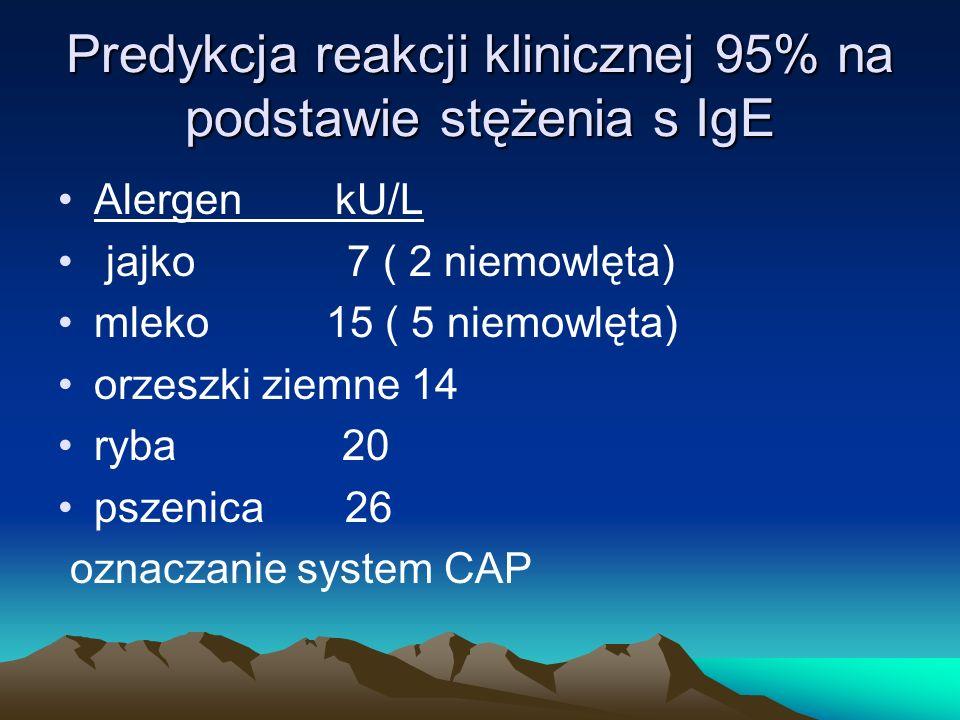 Predykcja reakcji klinicznej 95% na podstawie stężenia s IgE Alergen kU/L jajko 7 ( 2 niemowlęta) mleko 15 ( 5 niemowlęta) orzeszki ziemne 14 ryba 20