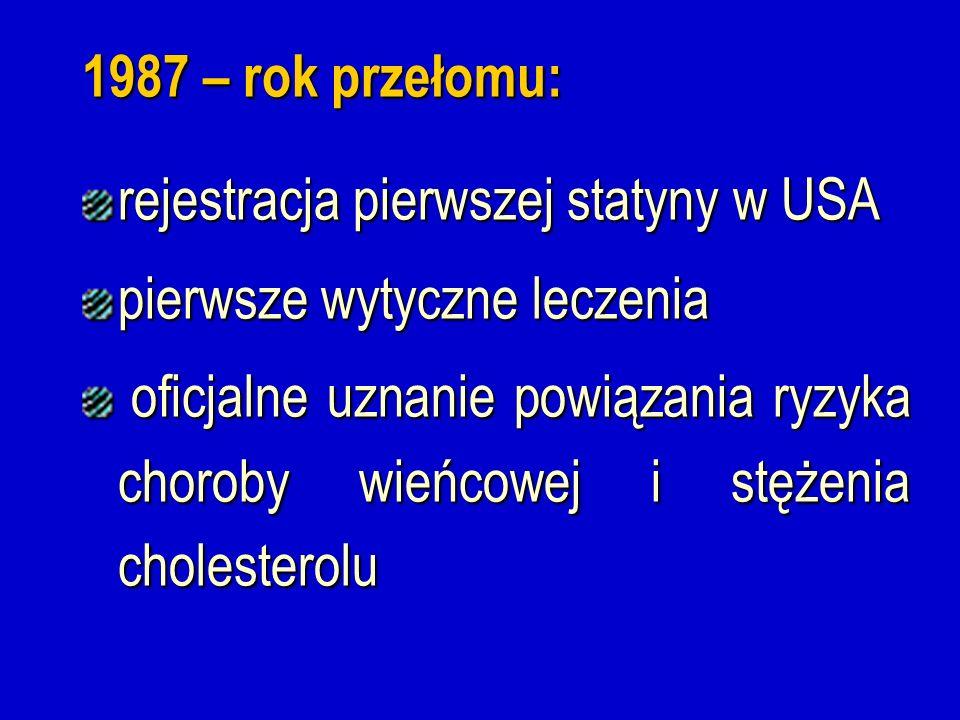 Cholesterol całkowity LDLHDLTGTWARDY PUNKT KOŃCOWY STATYNY FIBRATY Wpływ na ryzyko !!! ???