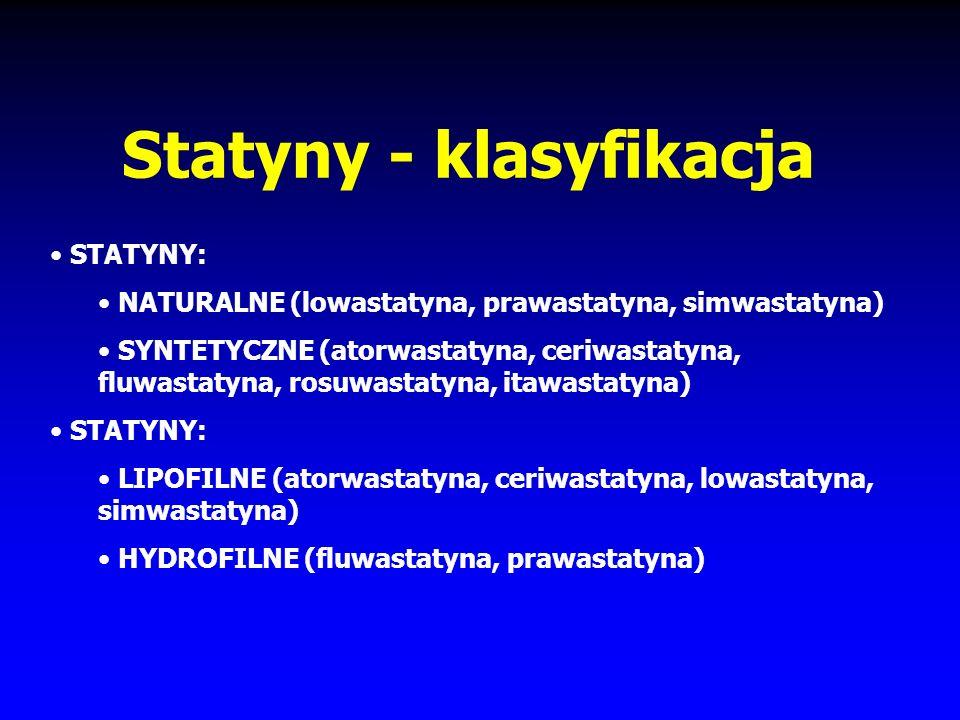Statyny – jak działają ? HMG-CoA Kwas mewalonowy Pirofosforan izopentenylu FarnezylopirofosforanGeranylogenarylopirofosforan Białka geranylogeranylowa