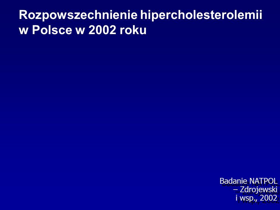 Rozpowszechnienie hipercholesterolemii w Polsce w 2002 roku Badanie NATPOL – Zdrojewski i wsp., 2002