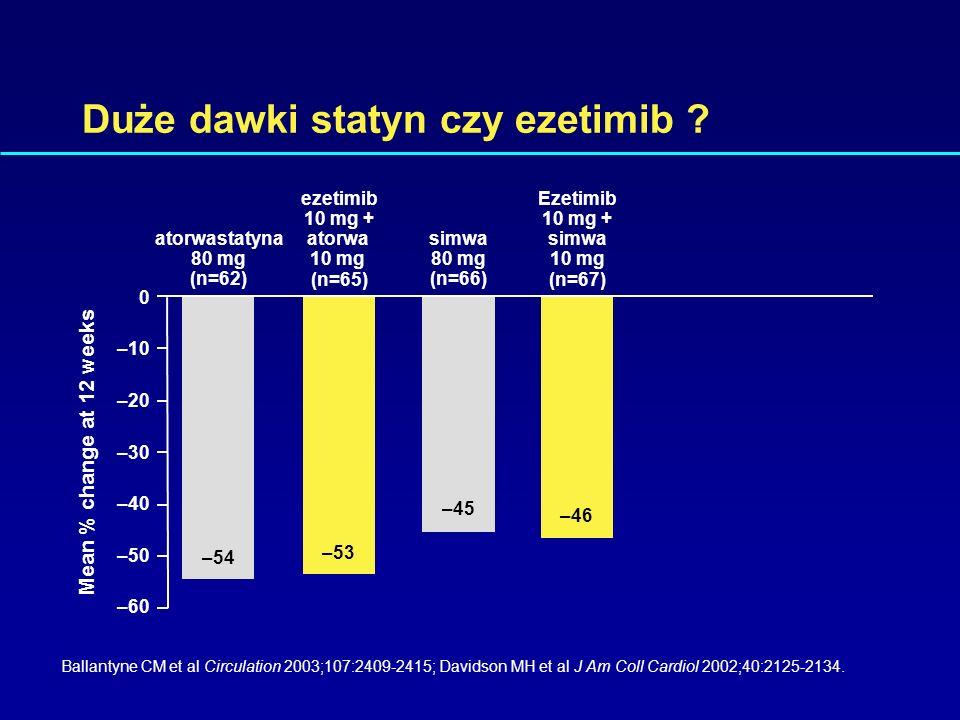 Porównanie skuteczności ezetimibu + atorwastatyny w porównaniu z atorwastatyną Ballantyne CM et al Circulation 2003;107:2409-2415. 10 mg Ezetimib 10 m