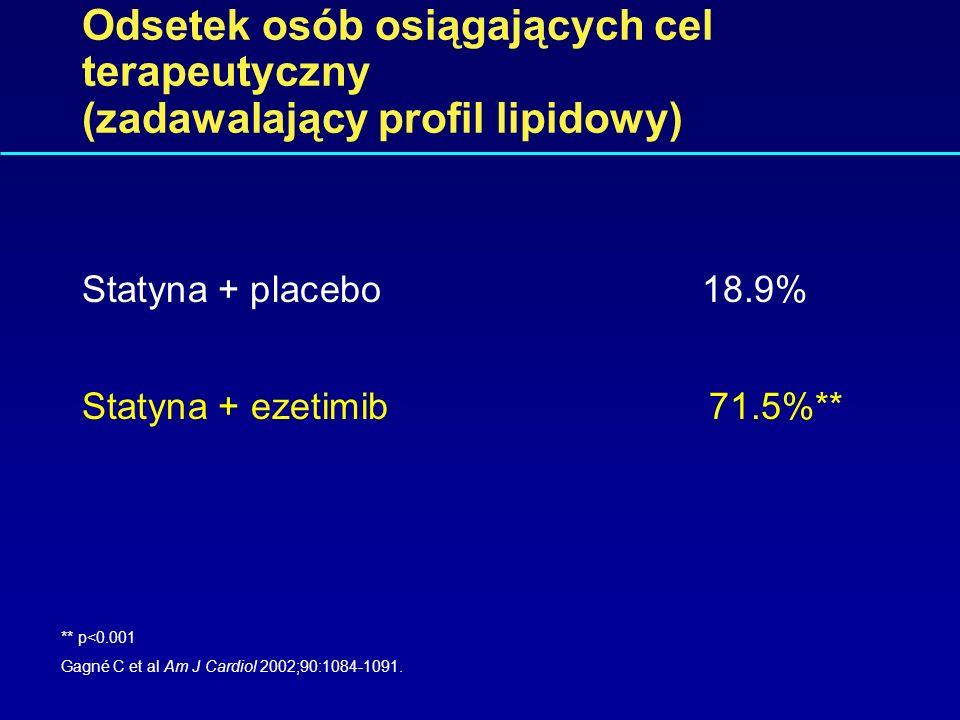 Ballantyne CM et al Circulation 2003;107:2409-2415; Davidson MH et al J Am Coll Cardiol 2002;40:2125-2134; Melani L et al Eur Heart J 2003;24:717-728;