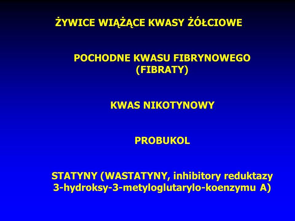 Potrzeby w zakresie prewencji pierwotnej i wtórnej chorób sercowo-naczyniowych w Polsce 1 327 osób w wieku 30-60 lat (podgrupa badania NATPOL PLUS) Oc