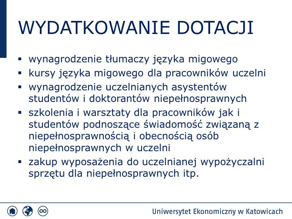 WYDATKOWANIE DOTACJI  wynagrodzenie tłumaczy języka migowego  kursy języka migowego dla pracowników uczelni  wynagrodzenie uczelnianych asystentów