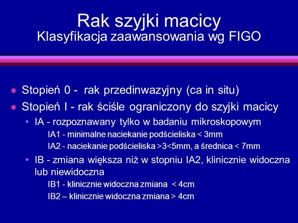 Rak szyjki macicy Klasyfikacja zaawansowania wg FIGO l Stopień 0 - rak przedinwazyjny (ca in situ) l Stopień I - rak ściśle ograniczony do szyjki maci