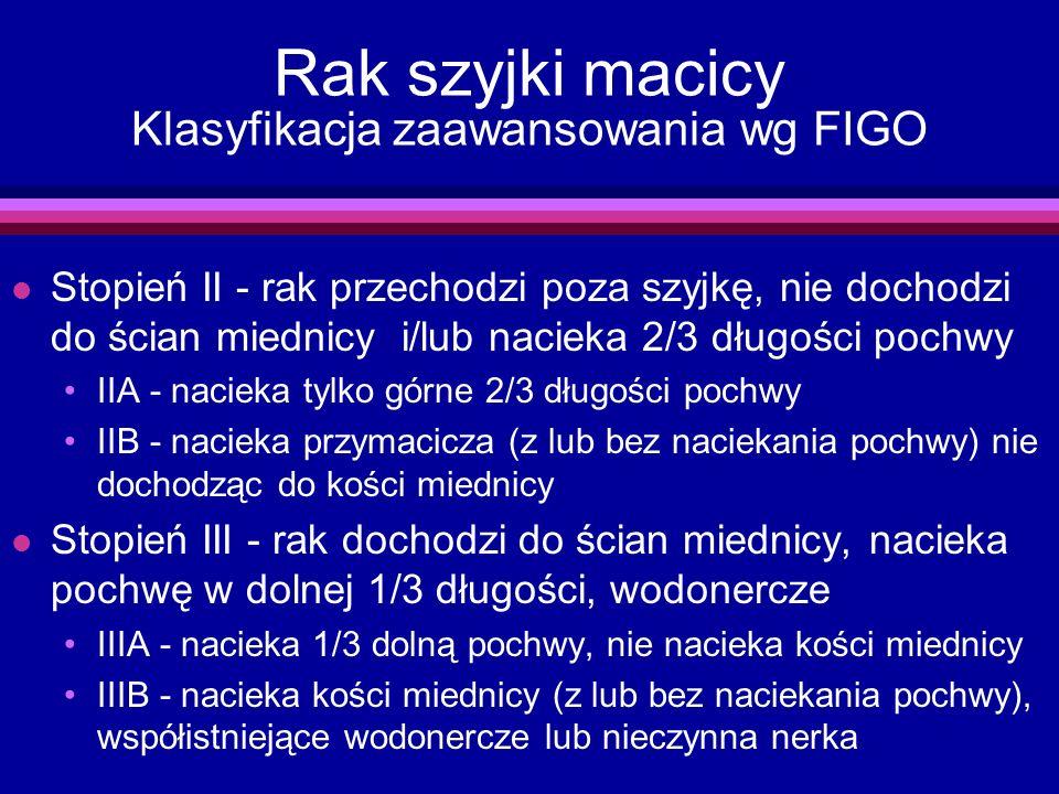 Rak szyjki macicy Klasyfikacja zaawansowania wg FIGO l Stopień II - rak przechodzi poza szyjkę, nie dochodzi do ścian miednicy i/lub nacieka 2/3 długo