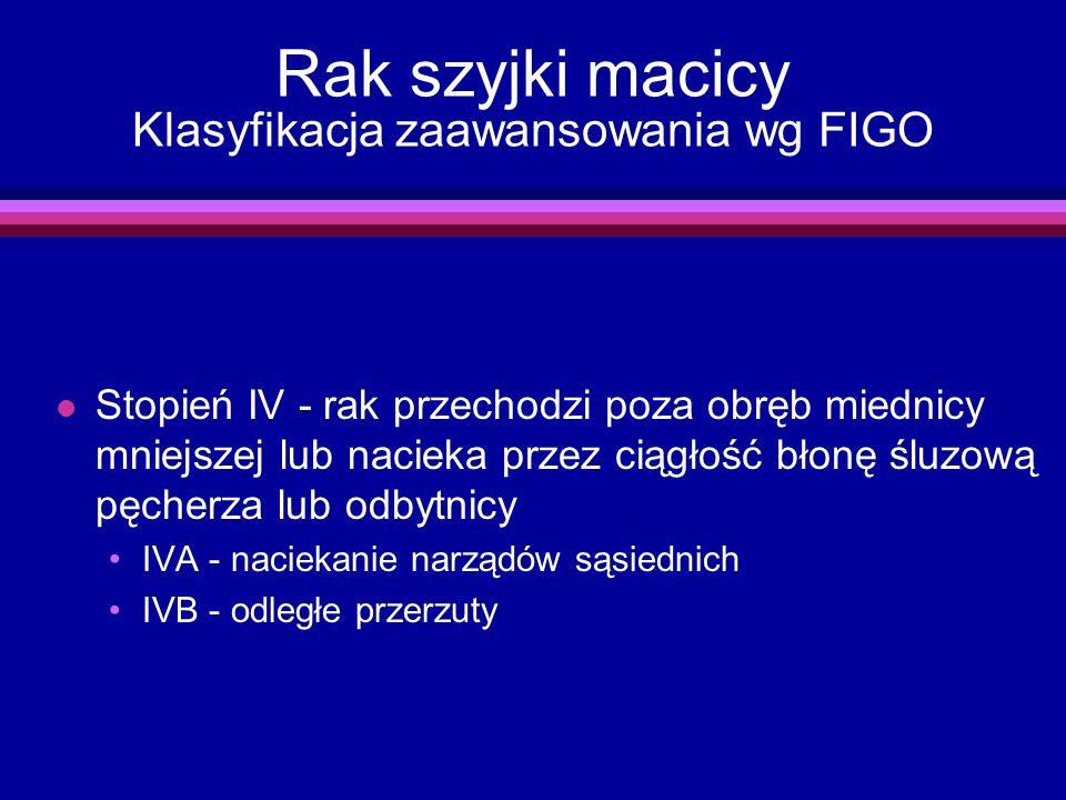 Rak szyjki macicy Klasyfikacja zaawansowania wg FIGO l Stopień IV - rak przechodzi poza obręb miednicy mniejszej lub nacieka przez ciągłość błonę śluz
