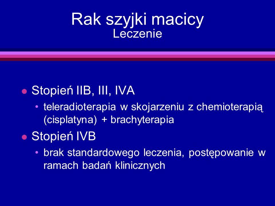 Rak szyjki macicy Leczenie l Stopień IIB, III, IVA teleradioterapia w skojarzeniu z chemioterapią (cisplatyna) + brachyterapia l Stopień IVB brak stan