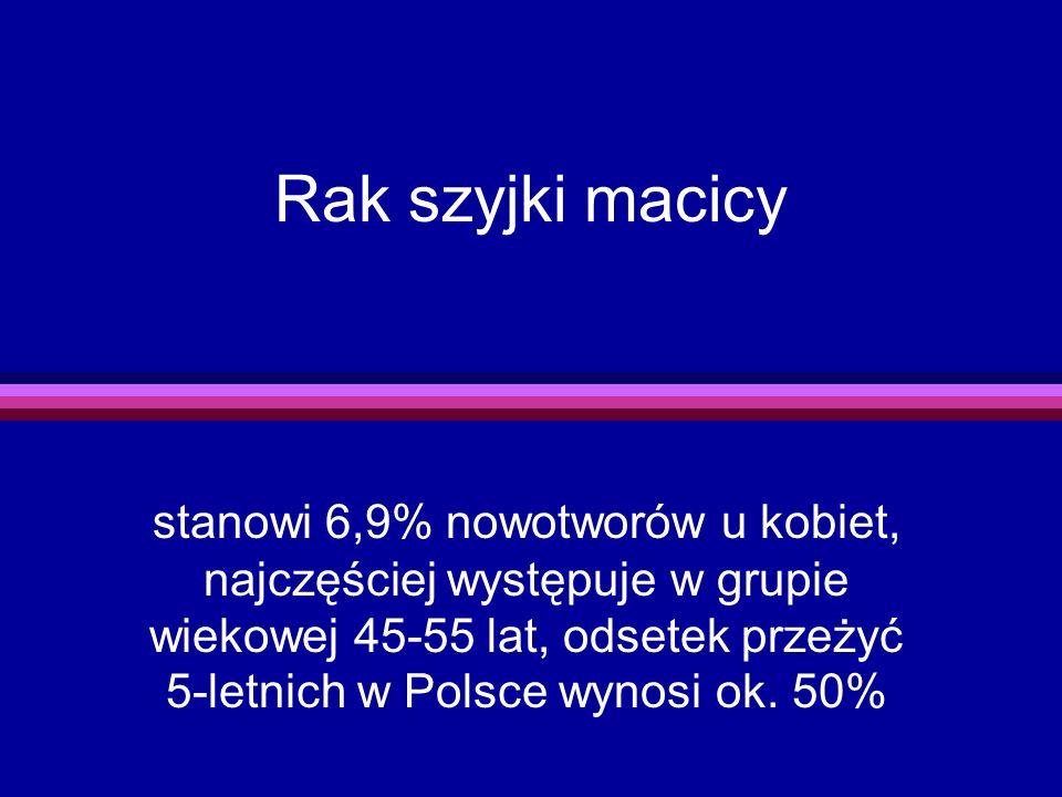 Rak szyjki macicy stanowi 6,9% nowotworów u kobiet, najczęściej występuje w grupie wiekowej 45-55 lat, odsetek przeżyć 5-letnich w Polsce wynosi ok. 5