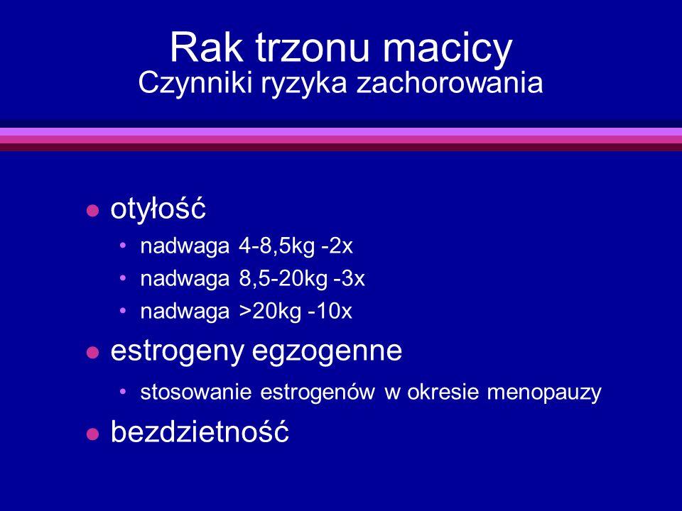 Rak trzonu macicy Czynniki ryzyka zachorowania l otyłość nadwaga 4-8,5kg -2x nadwaga 8,5-20kg -3x nadwaga >20kg -10x l estrogeny egzogenne stosowanie