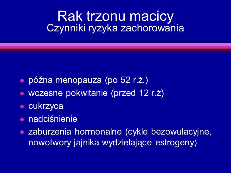 Rak trzonu macicy Czynniki ryzyka zachorowania l późna menopauza (po 52 r.ż.) l wczesne pokwitanie (przed 12 r.ż) l cukrzyca l nadciśnienie l zaburzen