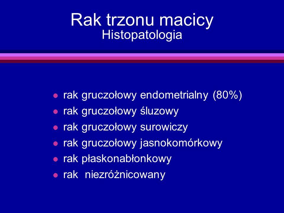 Rak trzonu macicy Histopatologia l rak gruczołowy endometrialny (80%) l rak gruczołowy śluzowy l rak gruczołowy surowiczy l rak gruczołowy jasnokomórk