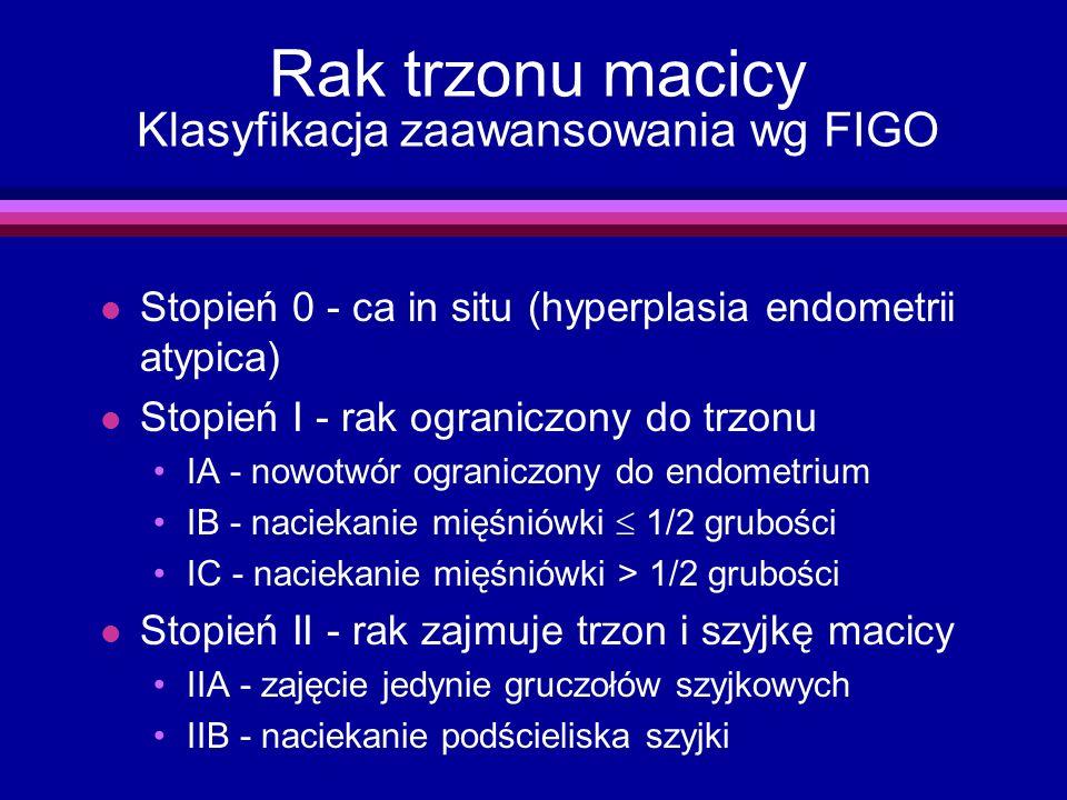 Rak trzonu macicy Klasyfikacja zaawansowania wg FIGO l Stopień 0 - ca in situ (hyperplasia endometrii atypica) l Stopień I - rak ograniczony do trzonu