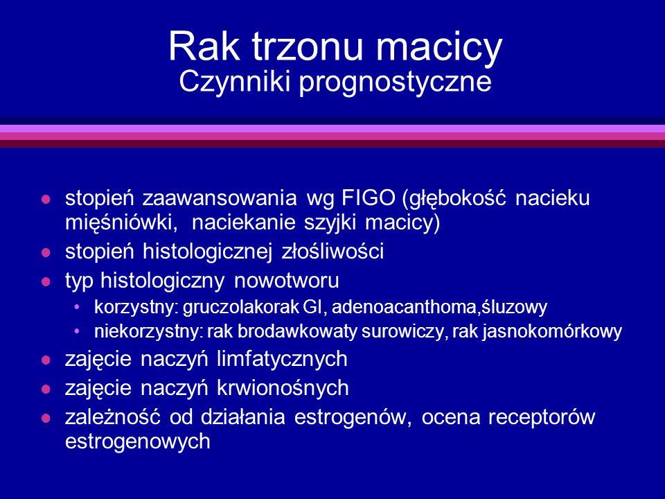 Rak trzonu macicy Czynniki prognostyczne l stopień zaawansowania wg FIGO (głębokość nacieku mięśniówki, naciekanie szyjki macicy) l stopień histologic