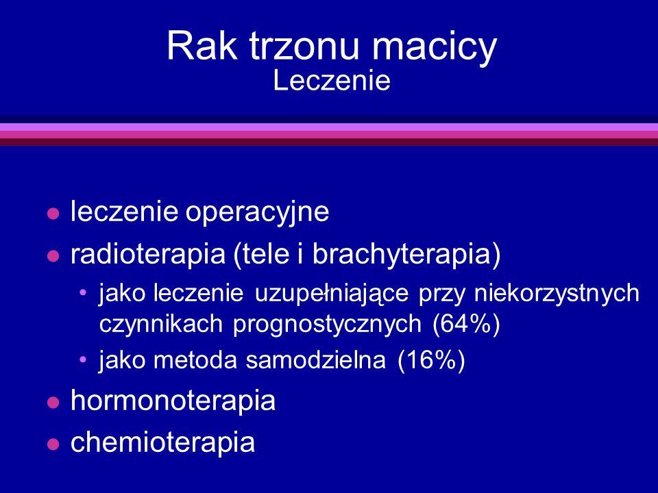 Rak trzonu macicy Leczenie l leczenie operacyjne l radioterapia (tele i brachyterapia) jako leczenie uzupełniające przy niekorzystnych czynnikach prog