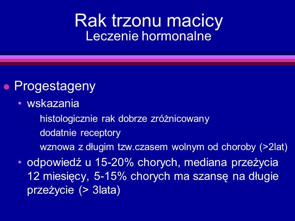Rak trzonu macicy Leczenie hormonalne l Progestageny wskazania histologicznie rak dobrze zróżnicowany dodatnie receptory wznowa z długim tzw.czasem wo