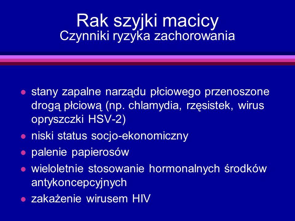 Rak szyjki macicy Czynniki ryzyka zachorowania l stany zapalne narządu płciowego przenoszone drogą płciową (np. chlamydia, rzęsistek, wirus opryszczki