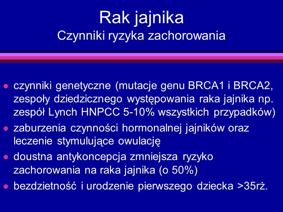 Rak jajnika Czynniki ryzyka zachorowania l czynniki genetyczne (mutacje genu BRCA1 i BRCA2, zespoły dziedzicznego występowania raka jajnika np. zespół