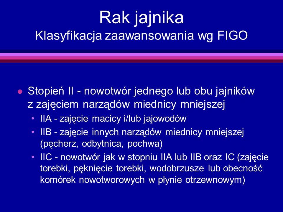 Rak jajnika Klasyfikacja zaawansowania wg FIGO l Stopień II - nowotwór jednego lub obu jajników z zajęciem narządów miednicy mniejszej IIA - zajęcie m