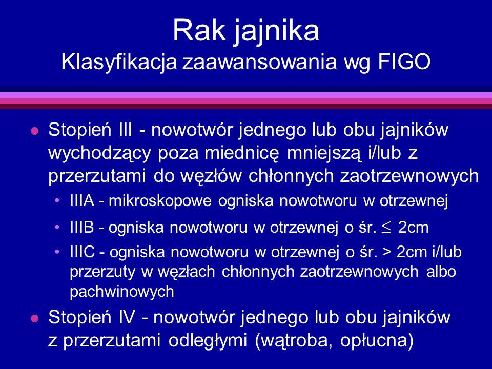 Rak jajnika Klasyfikacja zaawansowania wg FIGO l Stopień III - nowotwór jednego lub obu jajników wychodzący poza miednicę mniejszą i/lub z przerzutami