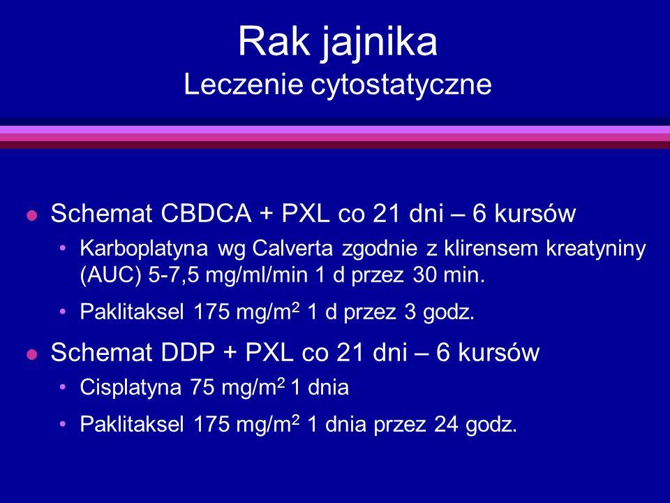 Rak jajnika Leczenie cytostatyczne l Schemat CBDCA + PXL co 21 dni – 6 kursów Karboplatyna wg Calverta zgodnie z klirensem kreatyniny (AUC) 5-7,5 mg/m