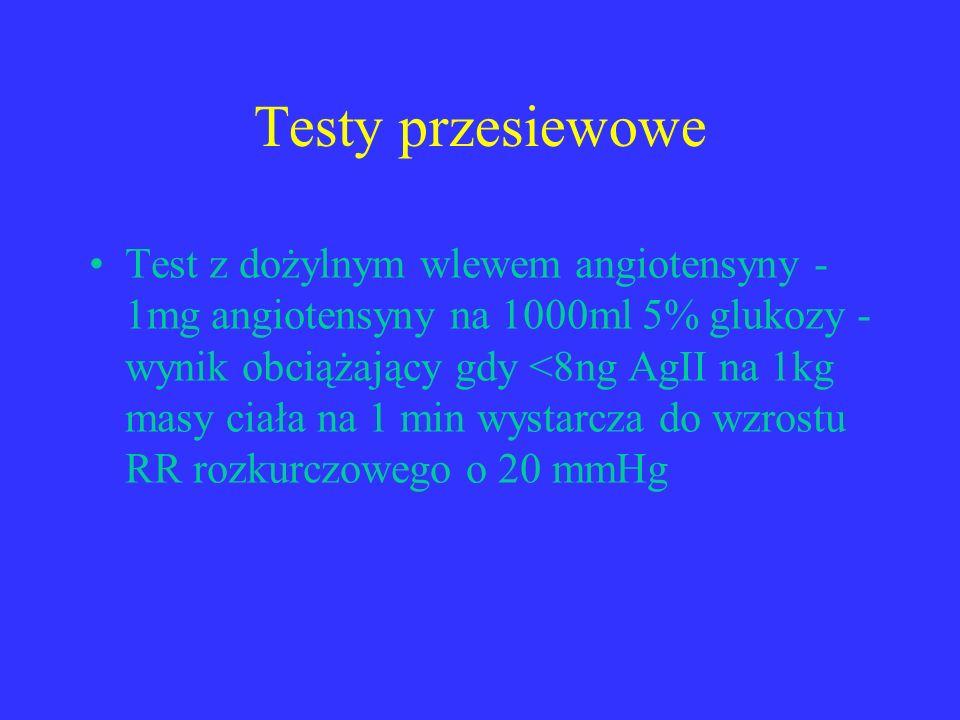 Testy przesiewowe Test z dożylnym wlewem angiotensyny - 1mg angiotensyny na 1000ml 5% glukozy - wynik obciążający gdy <8ng AgII na 1kg masy ciała na 1