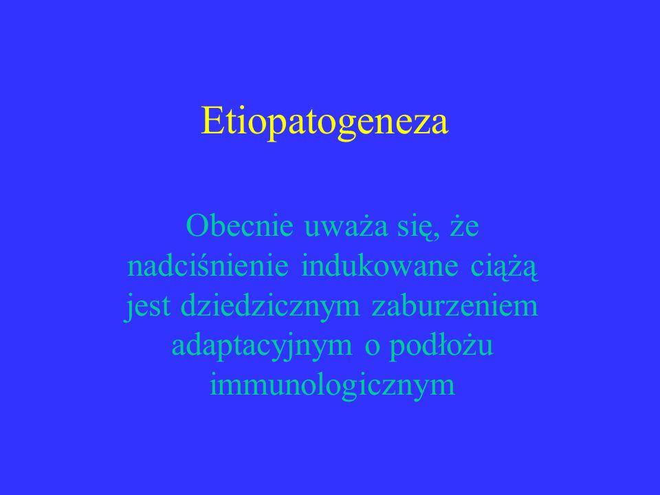 Etiopatogeneza Obecnie uważa się, że nadciśnienie indukowane ciążą jest dziedzicznym zaburzeniem adaptacyjnym o podłożu immunologicznym