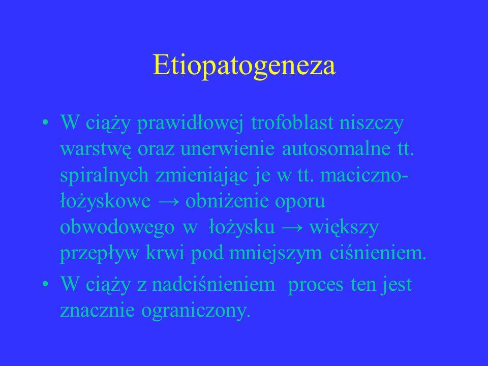 Etiopatogeneza W ciąży prawidłowej trofoblast niszczy warstwę oraz unerwienie autosomalne tt. spiralnych zmieniając je w tt. maciczno- łożyskowe → obn