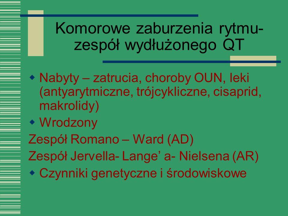 Komorowe zaburzenia rytmu- zespół wydłużonego QT  Nabyty – zatrucia, choroby OUN, leki (antyarytmiczne, trójcykliczne, cisaprid, makrolidy)  Wrodzon