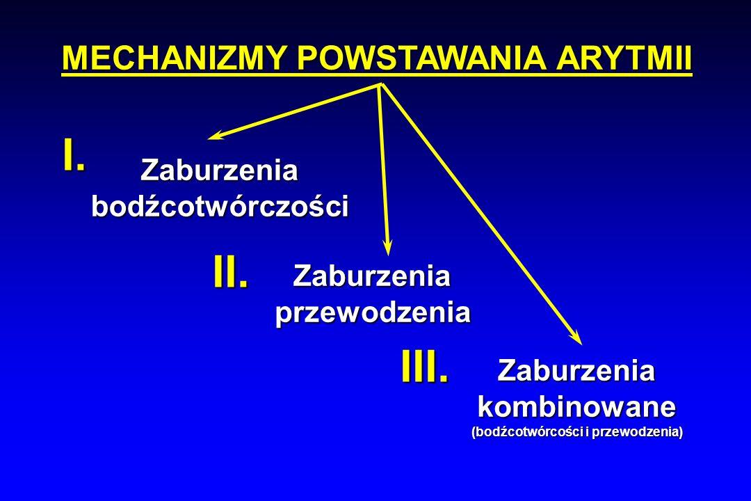 MECHANIZMY POWSTAWANIA ARYTMII Zaburzeniakombinowane (bodźcotwórcości i przewodzenia) I.