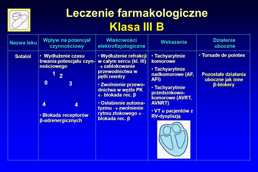 Leczenie farmakologiczne Klasa III B Nazwa leku Wpływ na potencjał czynnościowy Wskazania WłaściwościelektrofizjologiczneDziałaniauboczne Sotalol Wydłużenie czasu trwania potencjału czyn- nościowego Wydłużenie czasu trwania potencjału czyn- nościowego 0 1 2 3 4 4 Wydłużenie refrakcji w całym sercu (kl.
