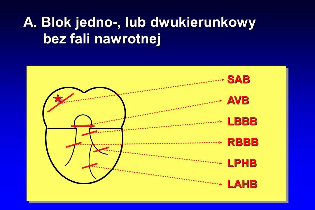 SABAVBLBBBRBBBLPHBLAHB A. Blok jedno-, lub dwukierunkowy bez fali nawrotnej bez fali nawrotnej