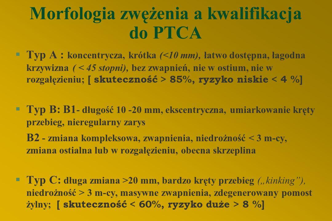 Bezpośrednia skuteczność PTCA Skuteczność angiograficzna (70-98% zabiegów, w zależności od anatomii zmian i sytuacji klinicznej) §zwężenie rezydualne