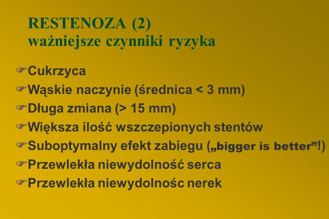 RESTENOZA (1) §Definicje: kliniczna – dolegliwości wieńcowe spowodowane nawrotem zwężenia (konieczność powtórnej rewaskularyzacji – TLR) angiograficzn