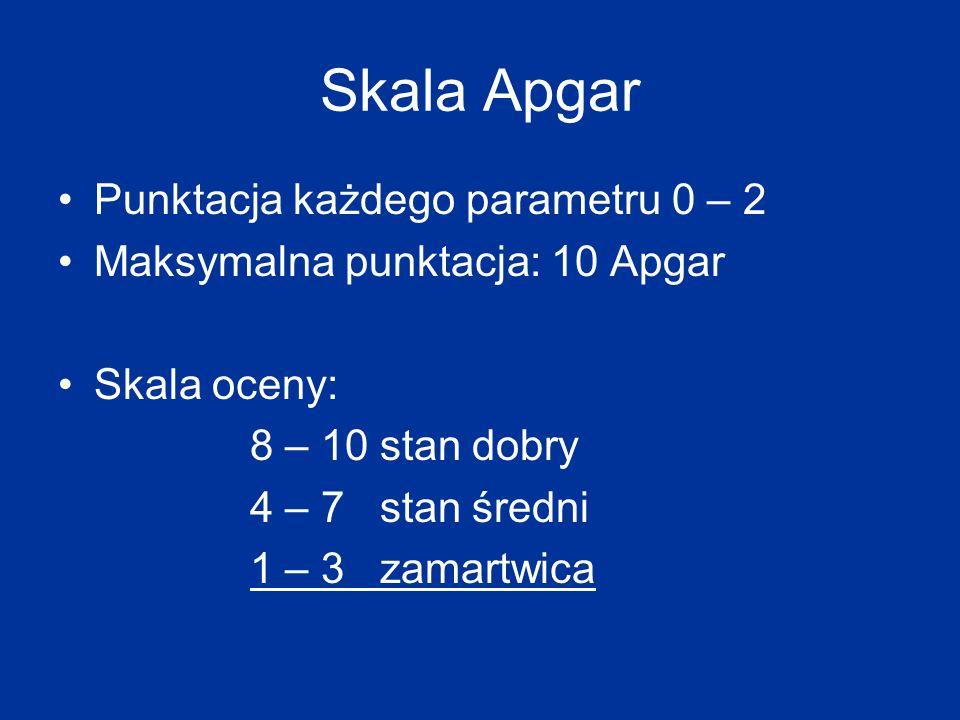 Skala Apgar (2) parametr/ czas oceny (min.)13510 czynność serca oddech napięcie mięśni odruchy zabarwienie skóry suma3323