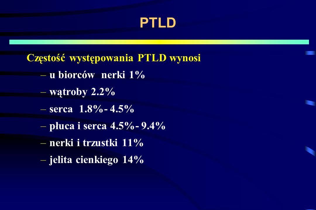 PTLD Częstość występowania PTLD wynosi –u biorców nerki 1% –wątroby 2.2% –serca 1.8%- 4.5% –płuca i serca 4.5%- 9.4% –nerki i trzustki 11% –jelita cienkiego 14%