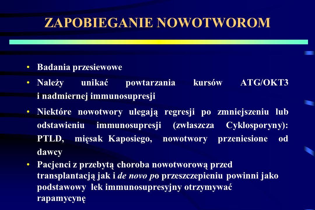 ZAPOBIEGANIE NOWOTWOROM Badania przesiewowe Należy unikać powtarzania kursów ATG/OKT3 i nadmiernej immunosupresji Niektóre nowotwory ulegają regresji po zmniejszeniu lub odstawieniu immunosupresji (zwłaszcza Cyklosporyny): PTLD, mięsak Kaposiego, nowotwory przeniesione od dawcy Pacjenci z przebytą choroba nowotworową przed transplantacją jak i de novo po przeszczepieniu powinni jako podstawowy lek immunosupresyjny otrzymywać rapamycynę