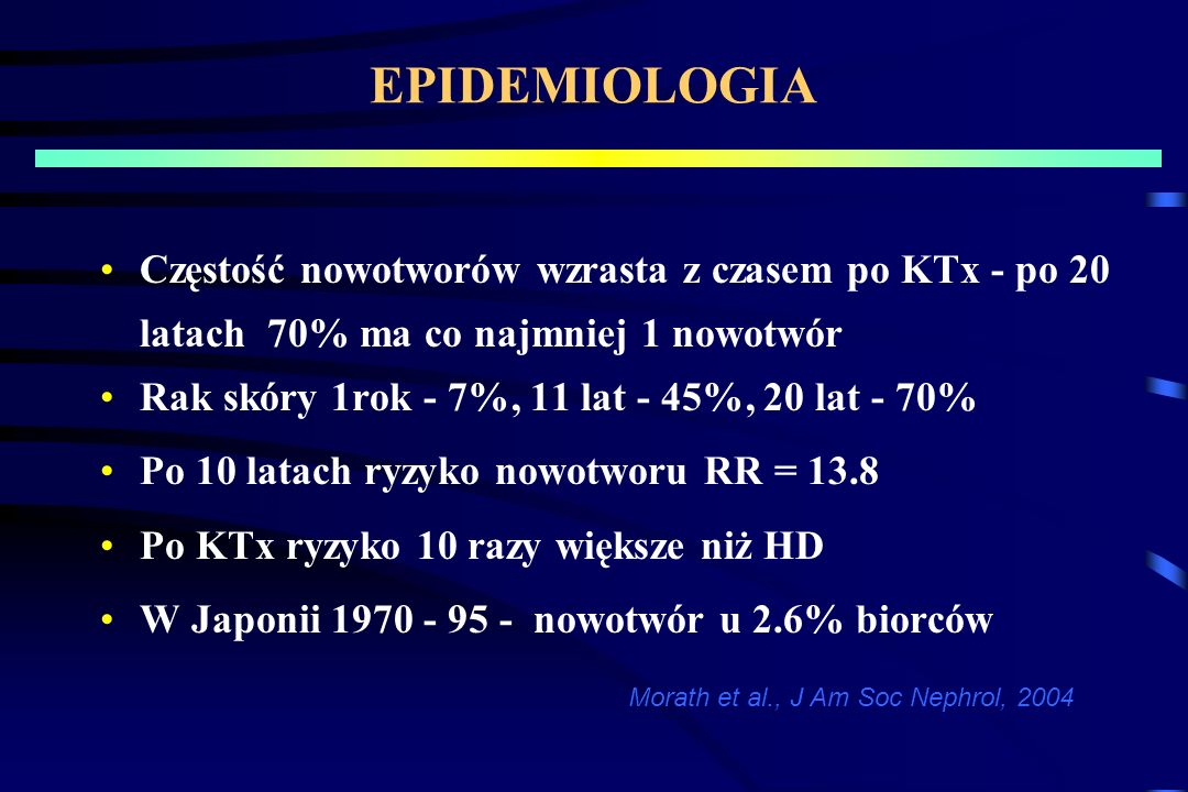 EPIDEMIOLOGIA Częstość nowotworów wzrasta z czasem po KTx - po 20 latach 70% ma co najmniej 1 nowotwór Rak skóry 1rok - 7%, 11 lat - 45%, 20 lat - 70% Po 10 latach ryzyko nowotworu RR = 13.8 Po KTx ryzyko 10 razy większe niż HD W Japonii 1970 - 95 - nowotwór u 2.6% biorców Morath et al., J Am Soc Nephrol, 2004