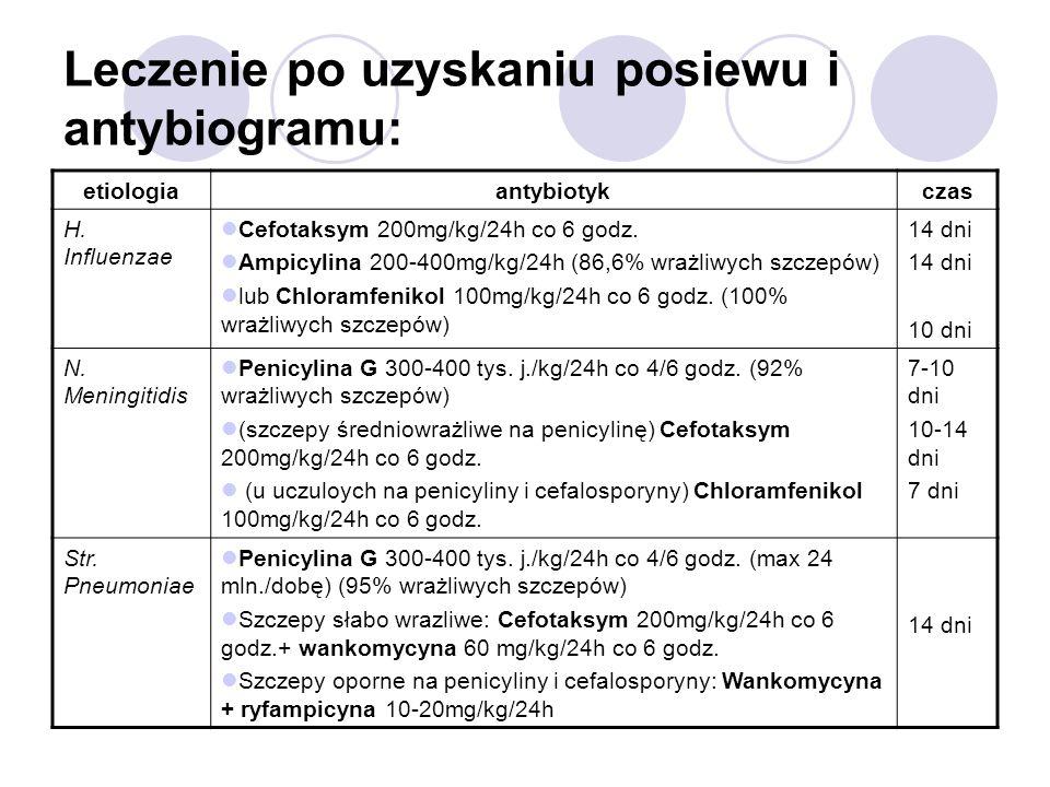 Leczenie po uzyskaniu posiewu i antybiogramu: etiologiaantybiotykczas H. Influenzae Cefotaksym 200mg/kg/24h co 6 godz. Ampicylina 200-400mg/kg/24h (86