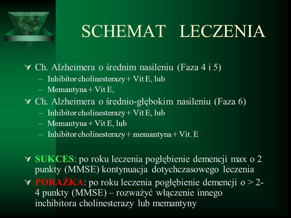 SCHEMAT LECZENIA  Ch.